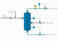 two-phase-separator-5.png