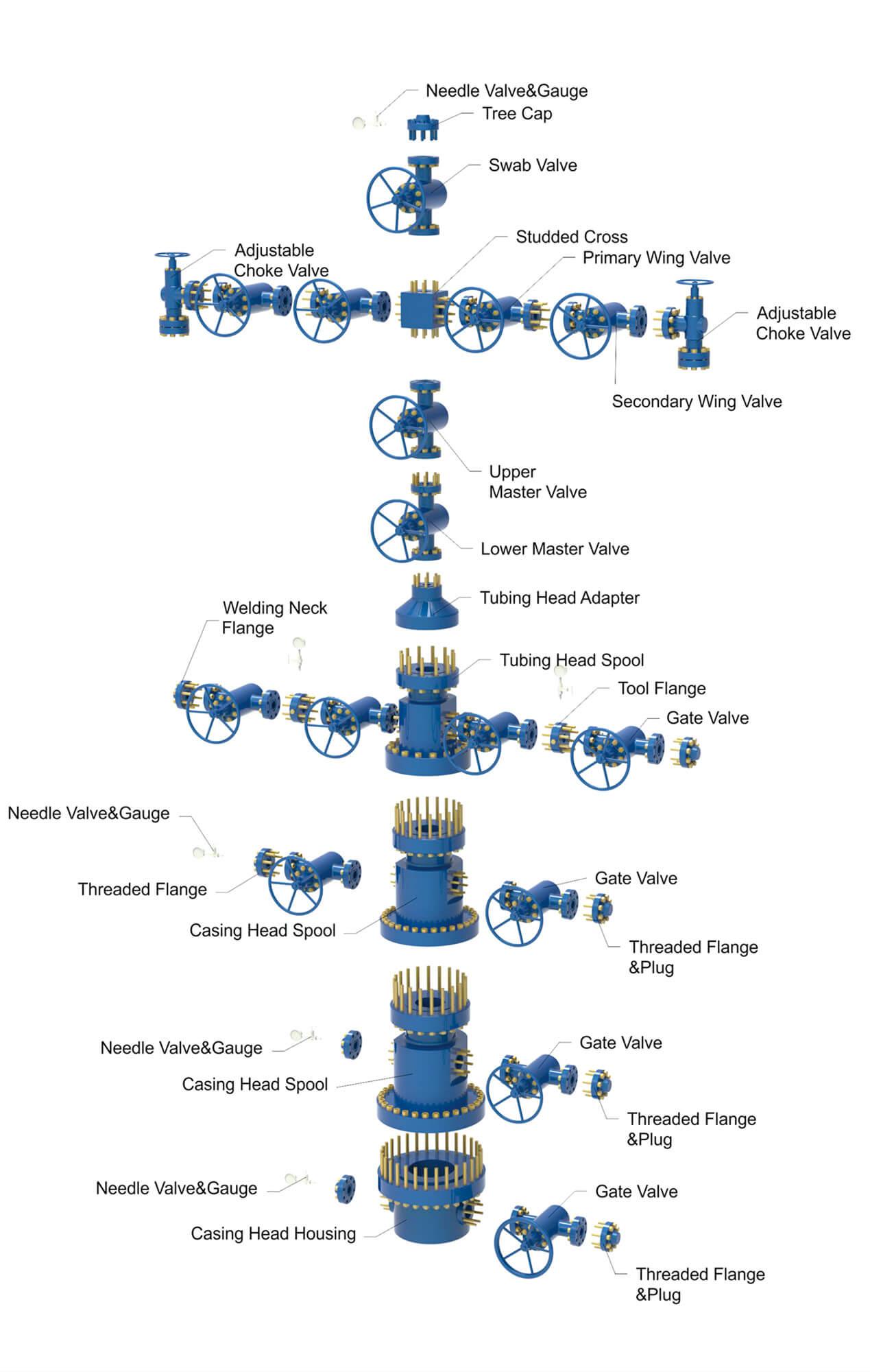 https://hcpetroleum.hk/imgs/products/wellhead_X-mas_tree_HC_Petroleum_Equipment_4.jpg