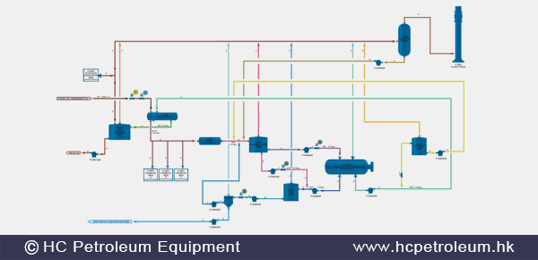 Early_Production_Facility_EPF_HC_Petroleum_Equipment.png