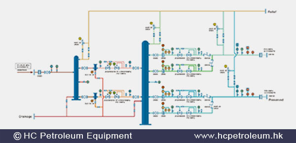 Metering_station_HC_Petroleum_Equipment.jpg